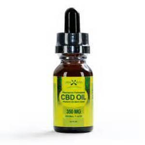 CBD Oil is Beneficial for Skincare