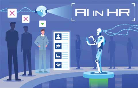 How Can Your Company Benefit From Implementing HR Automation