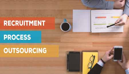 Process of Outsourcing